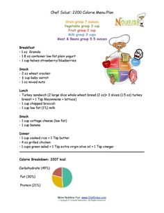 Chef Solus' 2200 Calorie Menu Plan for Kids 9 years and older