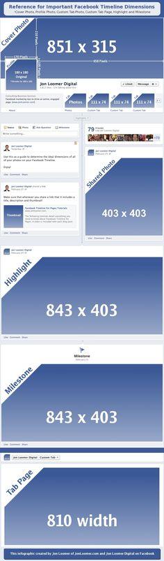 Smart infographic med bredde x høyde på profilbilde, banner og alle andre bilder på nye Facebook timeline. Super-kjekk å ha!