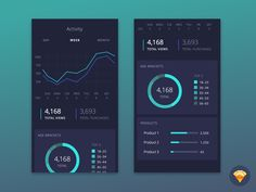 Product Mobile Dashboard UI Kit