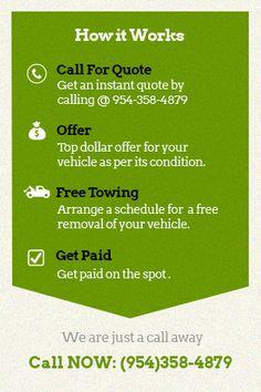 Cash For Junk Cars Online Quote We Buy Junk Cars For Cars  Free Online Quote 247 Call Now 305 .