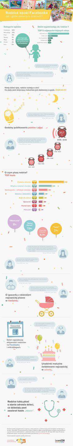 Rodzice głupieją jak im się dzieci urodzą. #infografika #preser #facebook #socialmedia