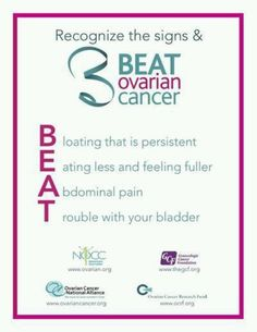 Symptoms of Ovarian Cancer....don't brush off even the most mild symptom.  Early detection saves lives.