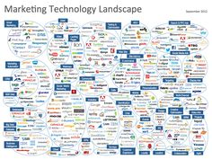 Image result for organizational structure for digital marketing
