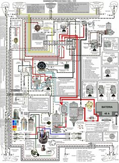 The nice thing about a wiring diagram is you can figure it out even if you don't speak the language. Esquema 12 Volts: Esquema Elétrico Fusca Completo