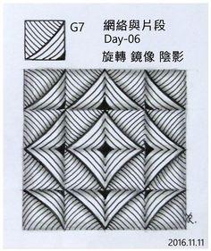 Zentangle Drawings, Doodles Zentangles, Doodle Drawings, Easy Drawings, Tangle Doodle, Zen Doodle, Doodle Art, Doodle Patterns, Zentangle Patterns
