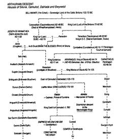 uther pendragon family tree   It was John of Glastonbury ,the ancient Welch historian who recorded ...