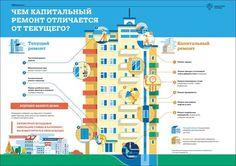 Делайте взносы, господа! Как платить за капитальный ремонт в Крыму