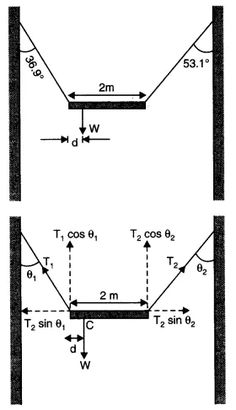 NCERT Solutions for Class 11 Physics Chapter 6 Work Energy