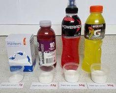 Sugar comparison- Rethink your drink. Arbonne Phytosport  http://www.arbonne.com/pws/nicoleferraro/tabs/home.aspx