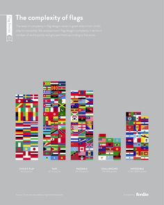 The complexity of flags