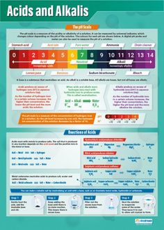 Our Acids and Alkalis Poster is part of our Science series. This excellently designed poster provides students with The PH Scale that will show them how to measure acidity and alkalinity. Gcse Chemistry Revision, Chemistry Help, Chemistry Posters, Chemistry Classroom, Chemistry Lessons, Teaching Chemistry, Science Chemistry, Science Lessons, Science Education