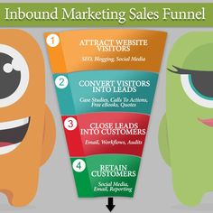 Inbound marketing is the sales and marketing strategy of today's digital age. Is your team brought up to speed on how it works? If your business is failing to see year over year growth in sales and website traffic, it could be because your team doesn't understand this strategy. Get up to speed by reading more about inbound marketing and why your business needs it.