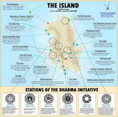 The Island Mapped out from the tv show Lost. That show consumed most of my time when it came on netflix Serie Lost, Lost Tv Show, Devious Maids, Hemlock Grove, Island Map, Im Lost, Green Theme, Por Tv, Cultura Pop