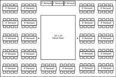 40′ x 60′ w/ Banquet Tables, Buffet