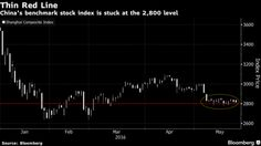 One Year After Bubble Burst, China's Stock Market Has Gone Quiet - Bloomberg