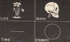 Life, death, time & eternity — I really like the simplicity of this, such a basic and visual representation.
