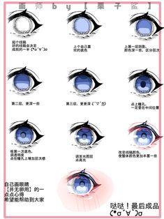 Digital Art Tutorial, Digital Painting Tutorials, Art Tutorials, Concept Art Tutorial, Manga Eyes, Anime Eyes, Manga Drawing Tutorials, Drawing Techniques, Kawaii Drawings