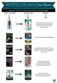 Ya Books, I Love Books, Book Club Books, Book Lists, Good Books, Book Suggestions, Book Recommendations, Fantasy Books To Read, Books For Teens