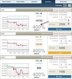 Types of Binary Options Trading  http://binaryoptionsexperts.com/