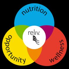 #Reliv ...Best health decision I've made so far! Been taking this nutrition for many years and cannot imagine life without it.