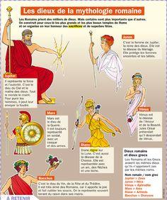 Les dieux de la mythologie romaine