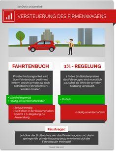 infografik_firmenwagen_1_1400px
