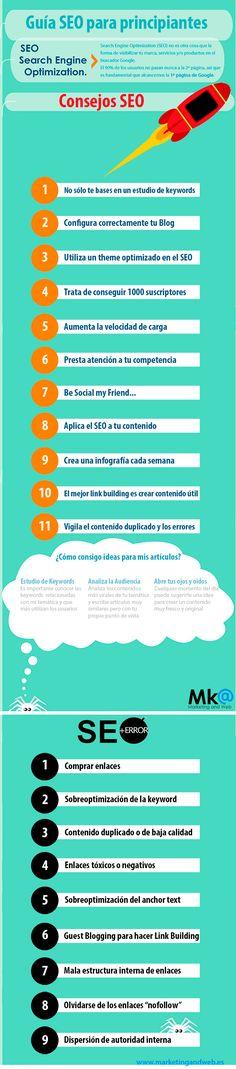 Guía SEO para principiantes #infografia