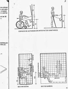 Accesibilidad para discapacitados Arquitectura medidas | Aprender Autocad / Revit / Photoshop / Excel Gratis!