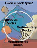 Igneous Rocks - Windows to the Universe