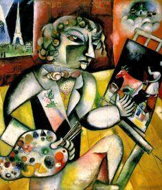 Marc Chagall : Autoportrait avec sept doigts, 1911