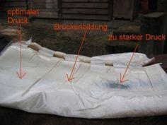 Sattelcheck :: Anke Recktenwald