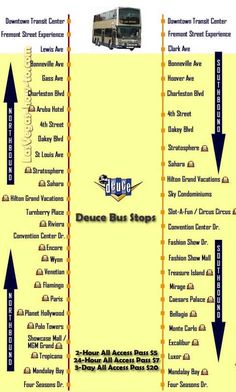 The Deuce - Las Vegas Strip Bus