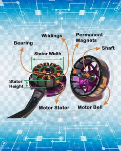 in 2019 Electronic Circuit Projects, Electrical Projects, Electronic Engineering, Electrical Engineering, Electronics Basics, Hobby Electronics, Electronics Projects, Electronics Components, Robotics Projects