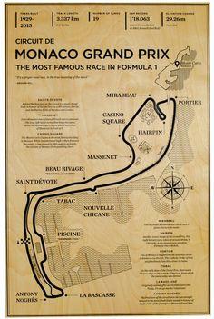 Monaco race track used for Racing F1, Road Racing, Motogp, Monte Carlo, Le Mans, Maserati, Mazda, Slot Car Tracks, Race Tracks
