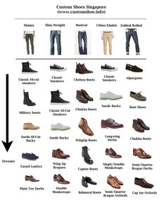 A simple guide to which shoe styles would go well with which type of jeans for the casual weekend evening.