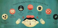 Holistic Headache Remedies from Around the Globe « Eat « Voyage ...