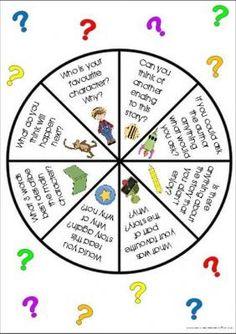Reading/comp wheel