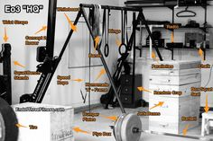 Everything you need to know to put together your own home/garage gym.