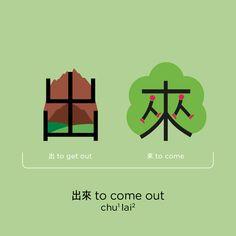 Aprender chino con dibujos. To come out