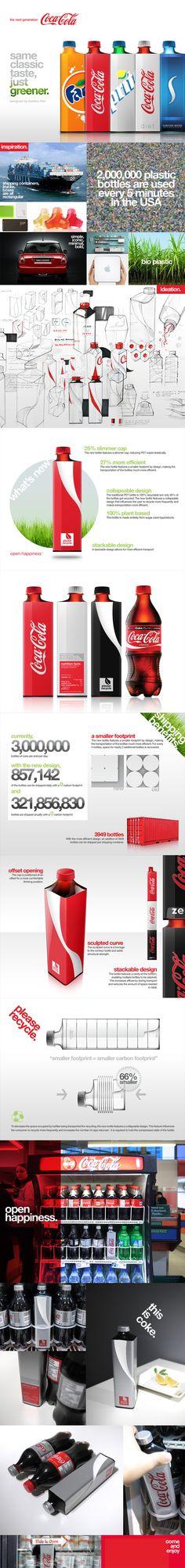 Eco-friendly packaging design idea for Coke bottles by student designer Andrew Kim