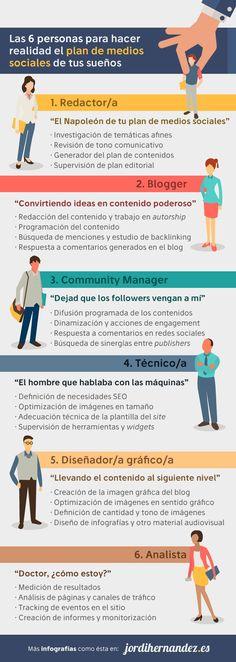 Las 6 personas para hacer realidad el plan de medios sociales de tus sueños. Infografía en español. #CommunityManager