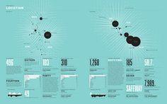 1 | Nicholas Felton Unveils His Latest Annual Report | Co.Design: business + innovation + design