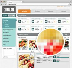 Curalate: Pinterest, Instagram Analytics & Marketing. Based out of Philly!