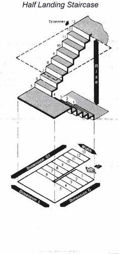 Measuring for a Half landing staircase