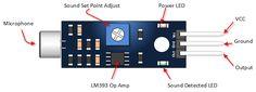 Arduino Sound Detection Sensor Pin Outs