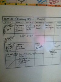 How do you record or write down your menu plan? - moms respond with ideas and photos