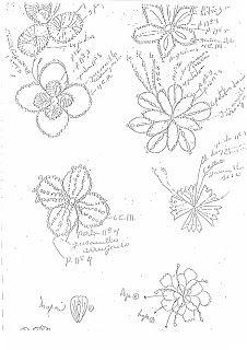 Tembleques Panamanian Pollera: Copies of designs tembleques
