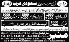 Driver, Computer Programmer and Skilled Worker Required Saudi Arabia Jobs.