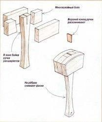 Wooden mallet parts diagram Woodworking Mallet, Antique Woodworking Tools, Woodworking Techniques, Woodworking Projects Diy, Woodworking Shop, Woodshop Tools, Carpentry Tools, Japanese Joinery, Wooden Tool Boxes