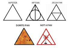23 Best Triangle Meaning Images Words Ideas Little Tattoos